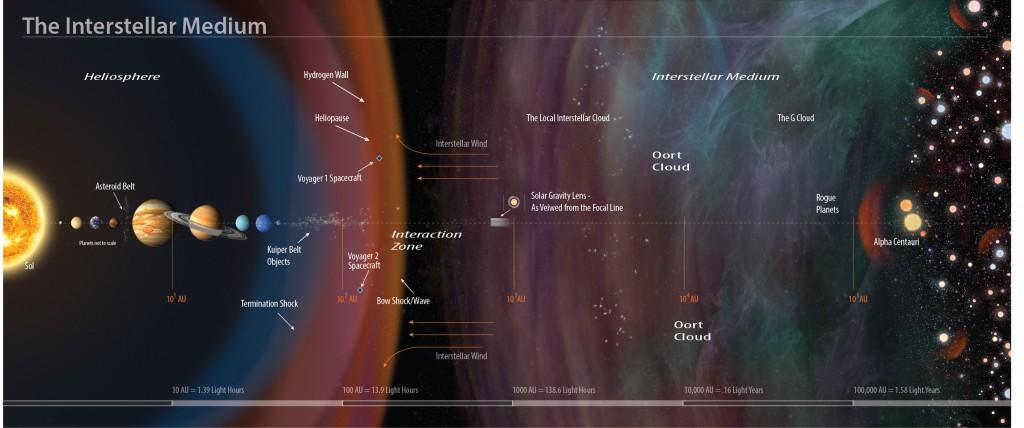 NewInterstellar_Poster_Final01