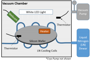 Chamber Diagram for IR