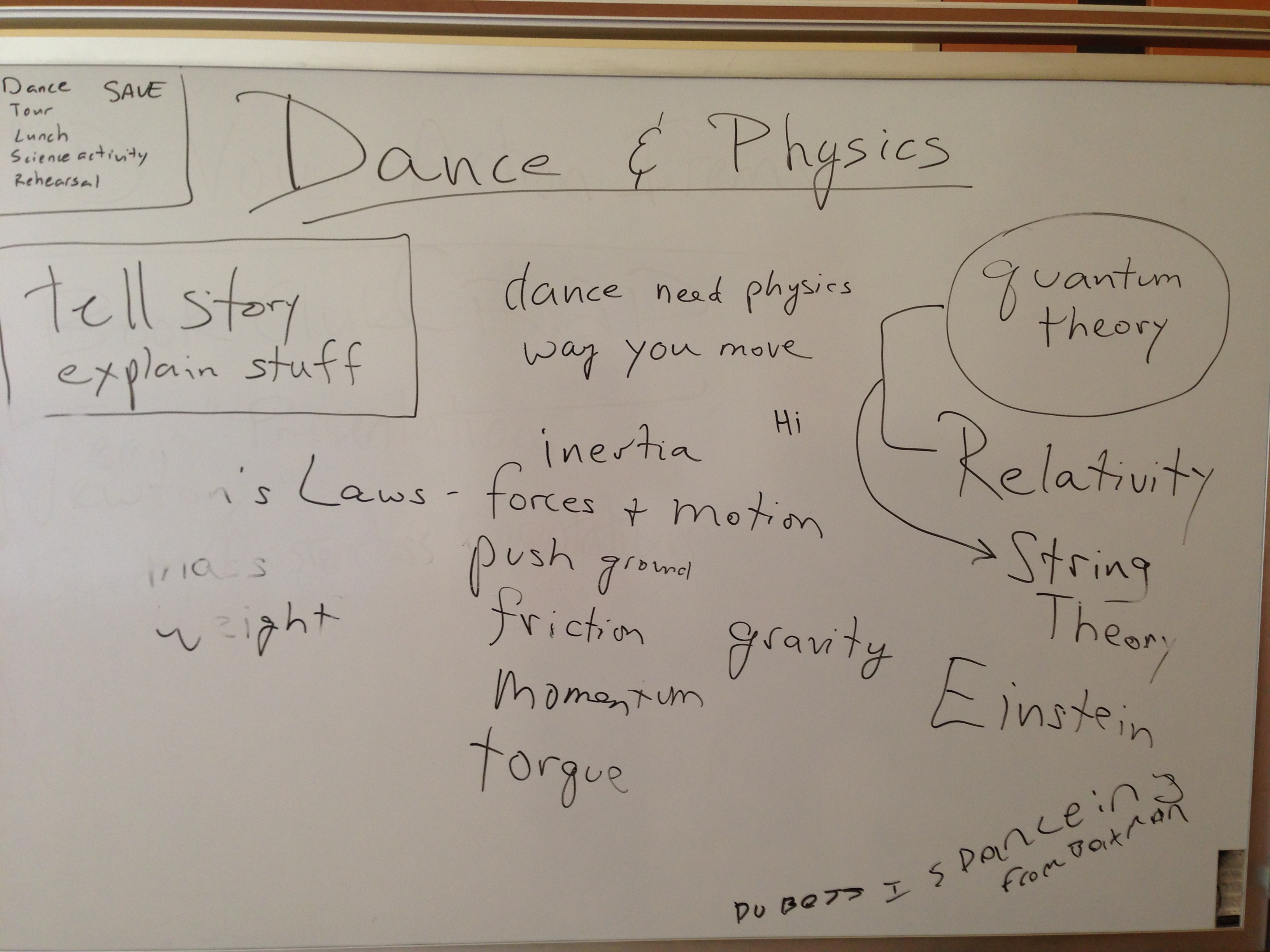 dance and physics